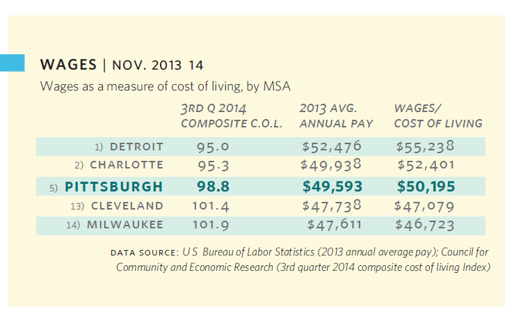 PTT2015_economy_wages